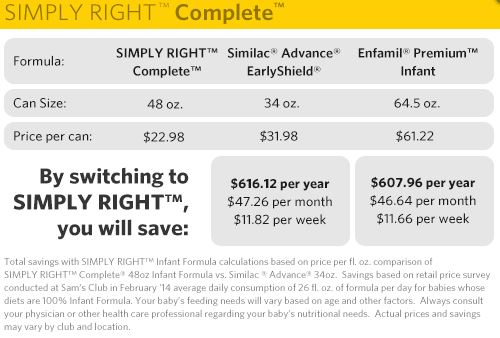 Simply Right Infant Formula Savings comparison