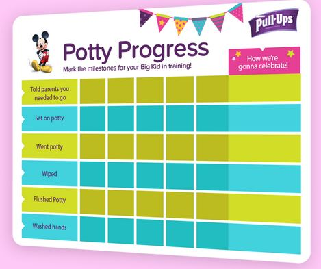 potty progress